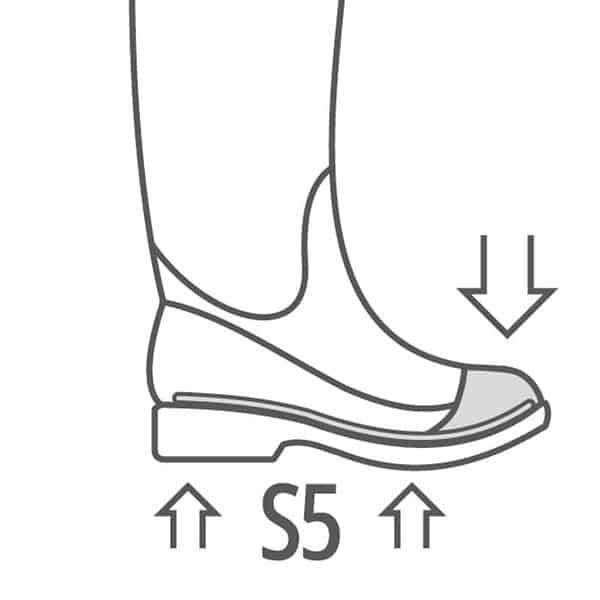 Semibota Seguridad Forrada PVC S5 CI SRC NICKEL
